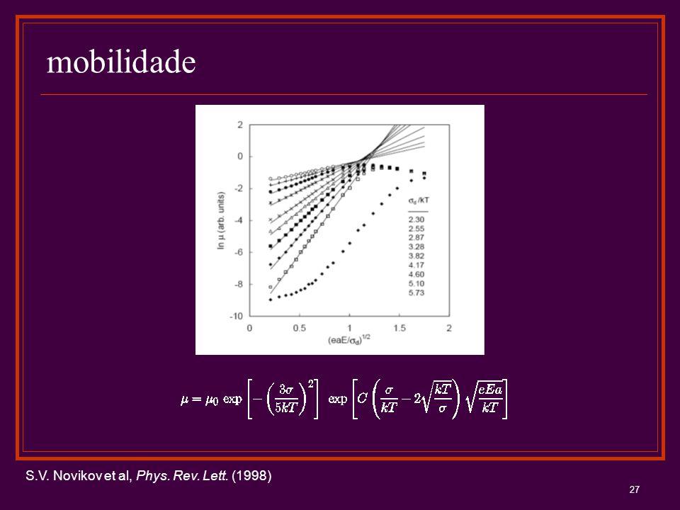 27 mobilidade S.V. Novikov et al, Phys. Rev. Lett. (1998)