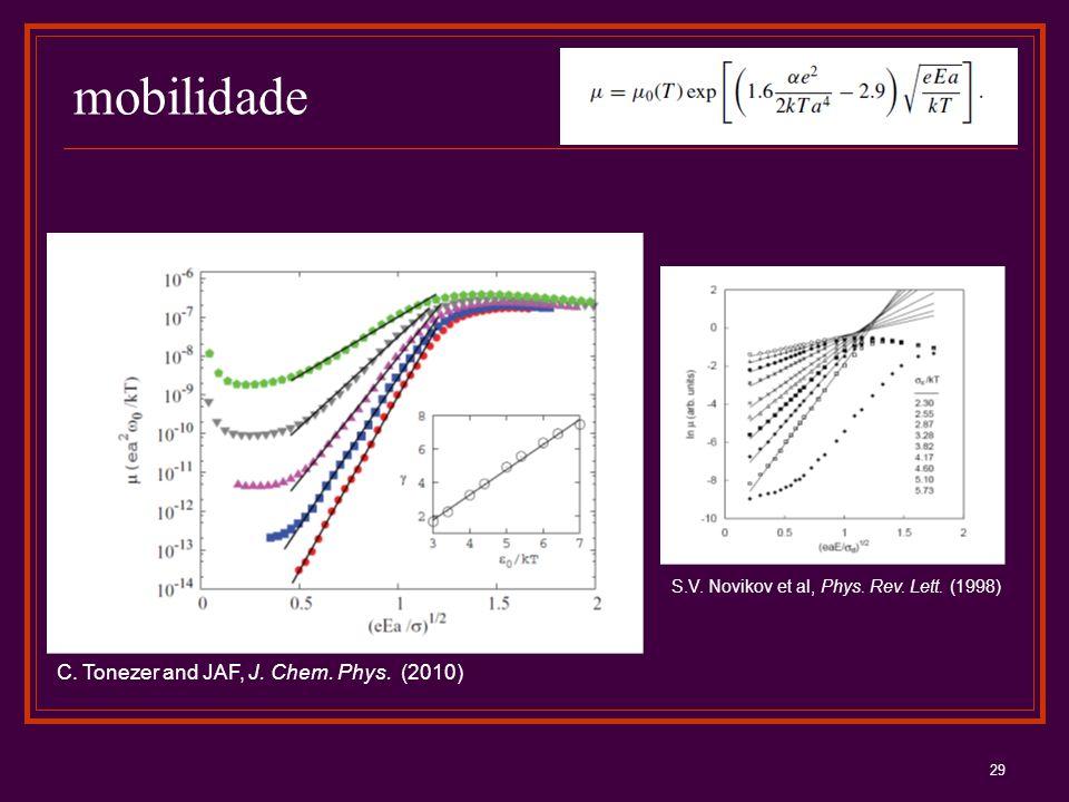 29 C. Tonezer and JAF, J. Chem. Phys. (2010) mobilidade S.V. Novikov et al, Phys. Rev. Lett. (1998)
