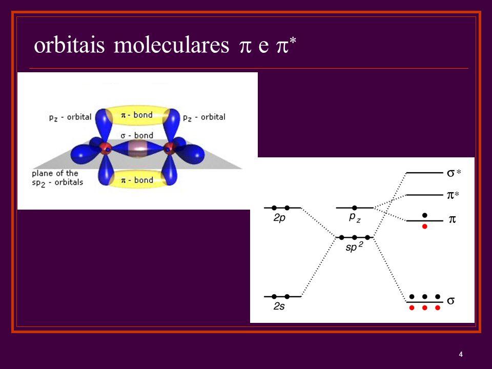 4 orbitais moleculares e
