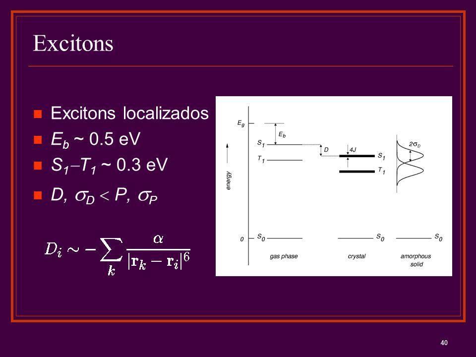 40 Excitons Excitons localizados E b ~ 0.5 eV S 1 T 1 ~ 0.3 eV D, D P, P