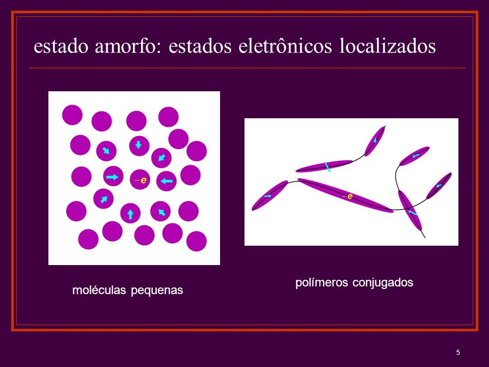 5 estado amorfo: estados eletrônicos localizados moléculas pequenas polímeros conjugados