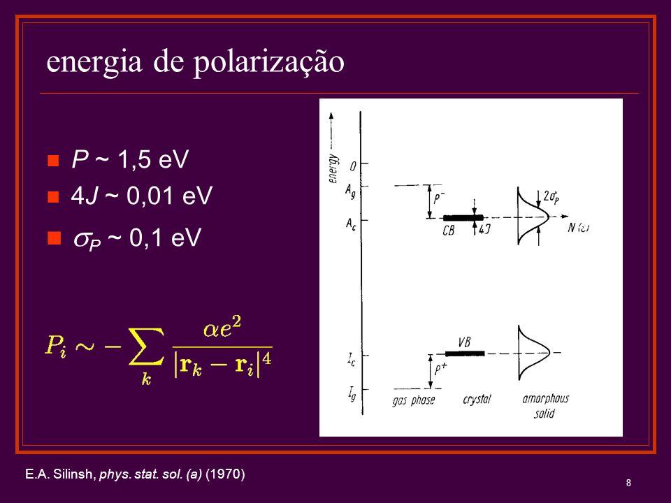 8 energia de polarização P ~ 1,5 eV 4J ~ 0,01 eV P ~ 0,1 eV E.A. Silinsh, phys. stat. sol. (a) (1970)