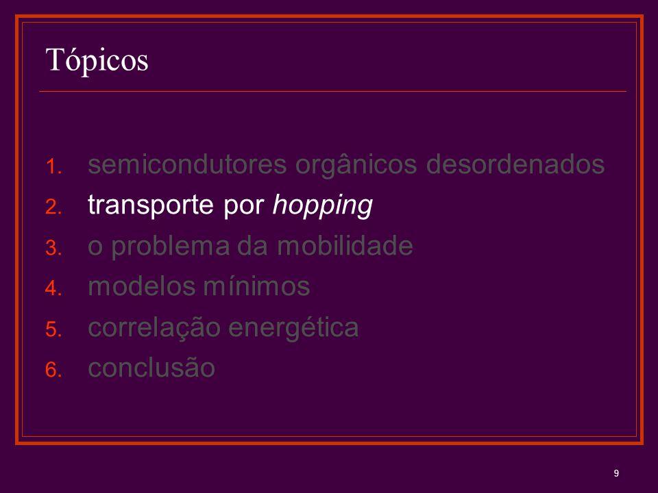 9 Tópicos 1. semicondutores orgânicos desordenados 2. transporte por hopping 3. o problema da mobilidade 4. modelos mínimos 5. correlação energética 6