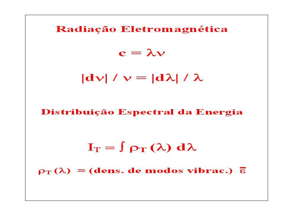 Equipartição da energia T = 3 o 4 partículas