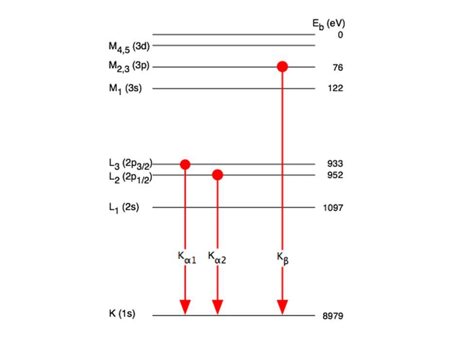 Fórmula de Larmor, 1897 Joseph Larmor (1857-1942)