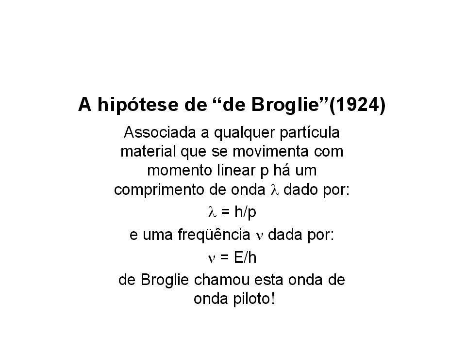 O que preocupava de Broglie Como explicar?