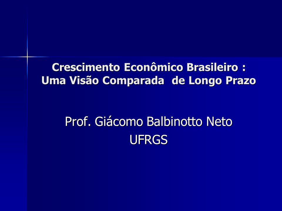 Crescimento Econômico Brasileiro : Uma Visão Comparada de Longo Prazo Prof. Giácomo Balbinotto Neto UFRGS