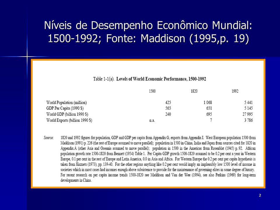 2 Níveis de Desempenho Econômico Mundial: 1500-1992; Fonte: Maddison (1995,p. 19)