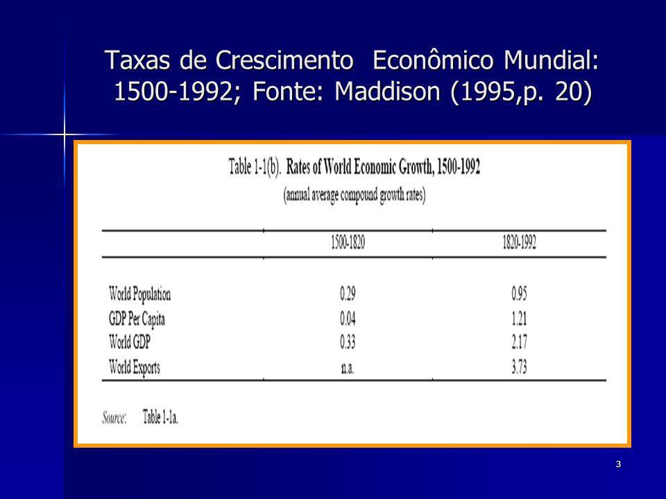 3 Taxas de Crescimento Econômico Mundial: 1500-1992; Fonte: Maddison (1995,p. 20)