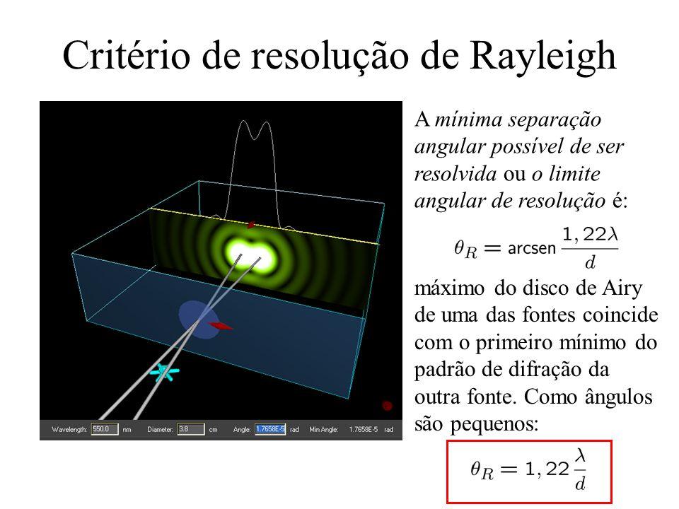 Critério de resolução de Rayleigh A mínima separação angular possível de ser resolvida ou o limite angular de resolução é: máximo do disco de Airy de