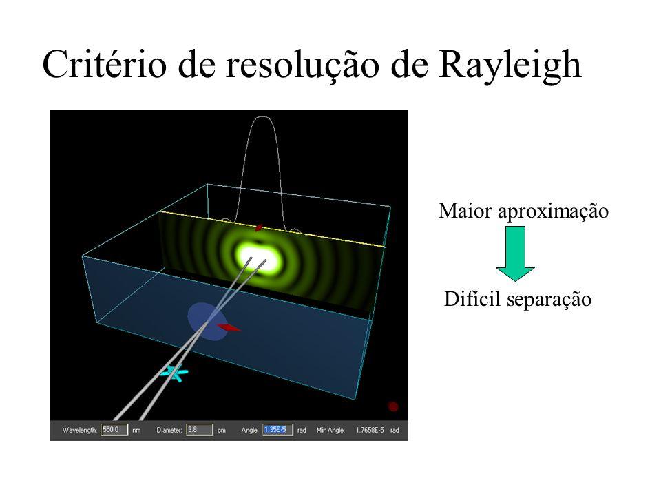 Critério de resolução de Rayleigh Maior aproximação Difícil separação