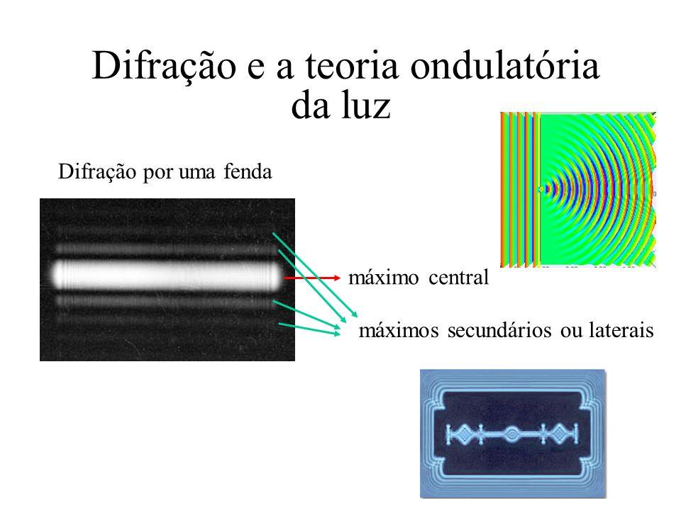 Difração e a teoria ondulatória da luz Difração por uma fenda máximo central máximos secundários ou laterais