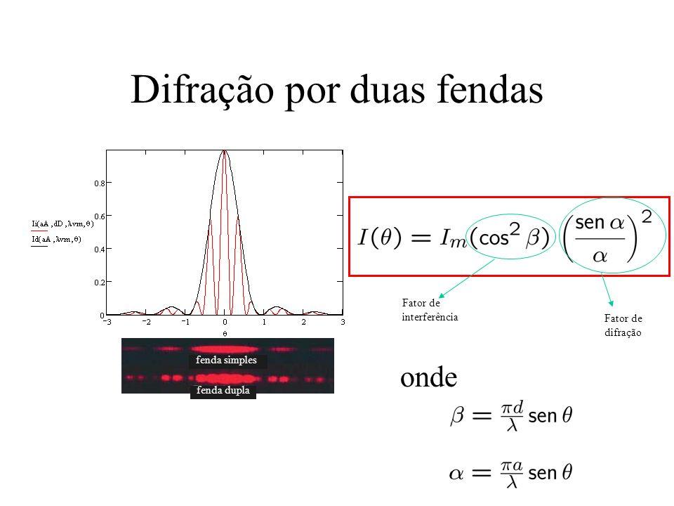 Difração por duas fendas fenda dupla fenda simples onde Fator de interferência Fator de difração