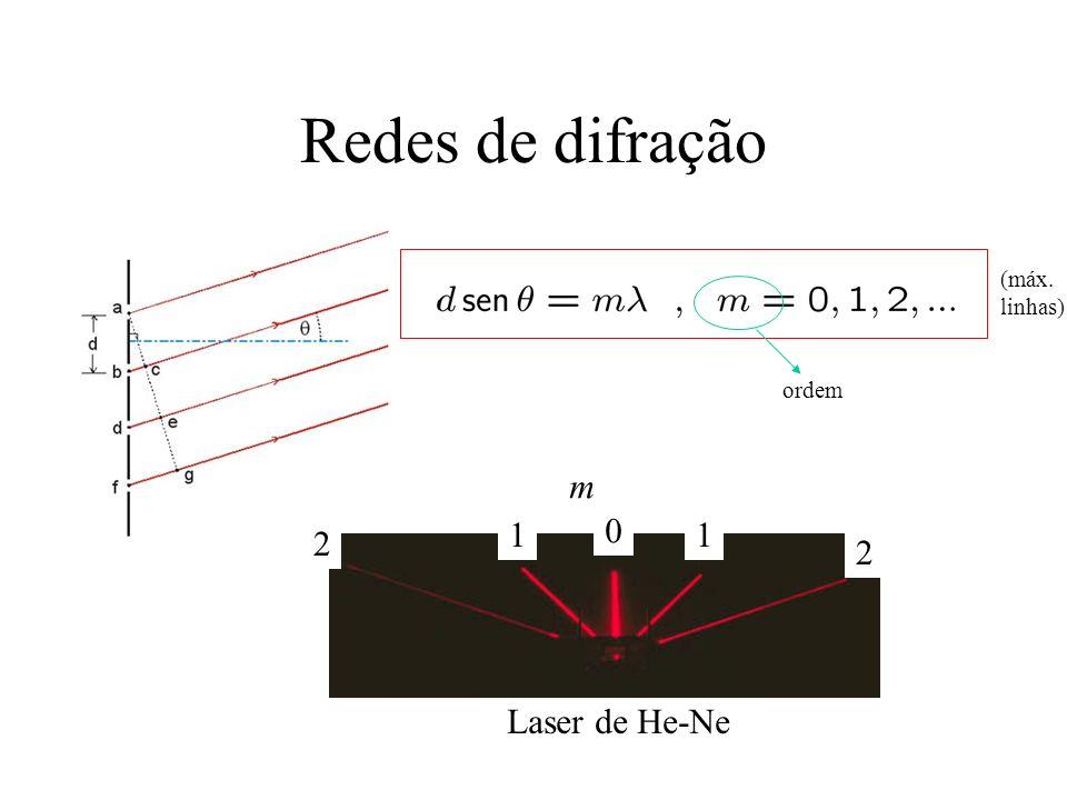 Redes de difração (máx. linhas) ordem 0 11 2 2 m Laser de He-Ne