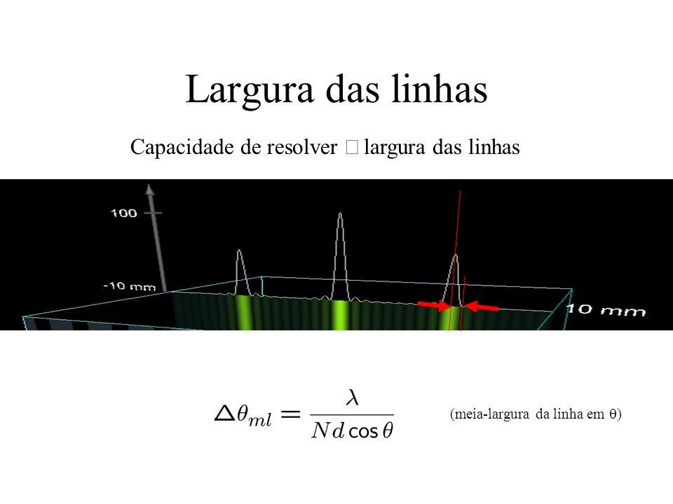 Largura das linhas (meia-largura da linha em ) Capacidade de resolver largura das linhas