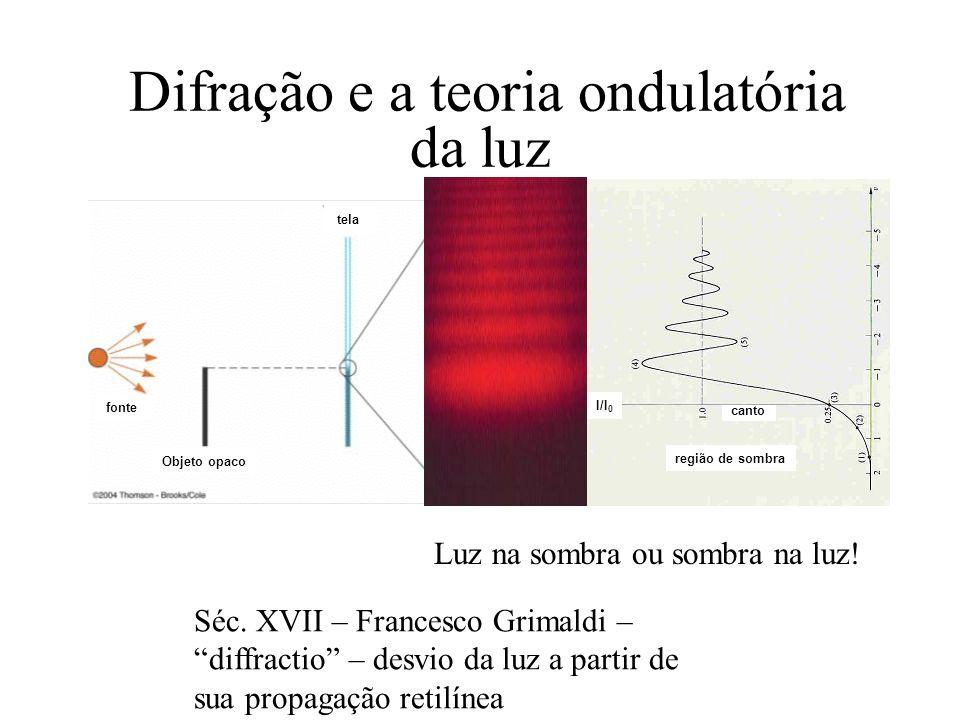 Difração e a teoria ondulatória da luz Luz na sombra ou sombra na luz! Séc. XVII – Francesco Grimaldi – diffractio – desvio da luz a partir de sua pro