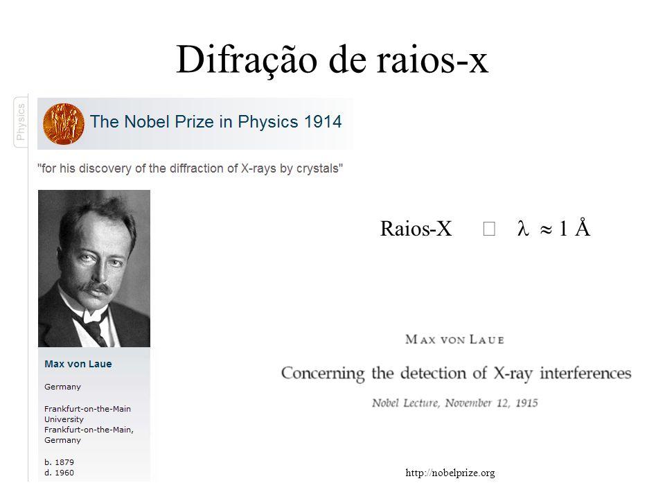 Difração de raios-x Raios-X 1 Å http://nobelprize.org