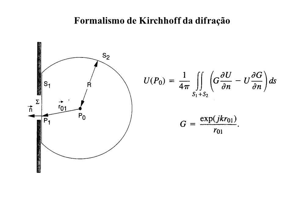 Formalismo de Kirchhoff da difração
