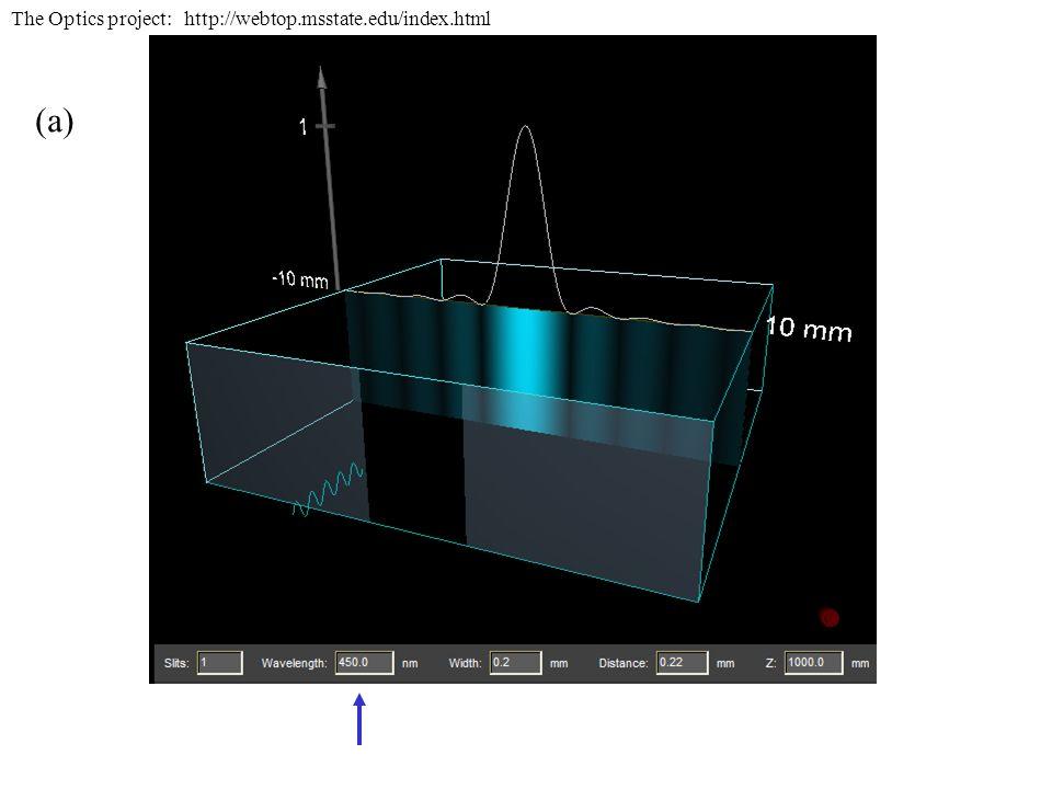 The Optics project: http://webtop.msstate.edu/index.html (a)