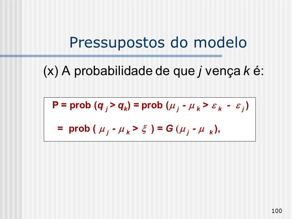 100 Pressupostos do modelo (x) A probabilidade de que j vença k é: P = prob (q j > q k ) = prob ( j - k > k - j ) = prob ( j - k > ) = G j - k ),