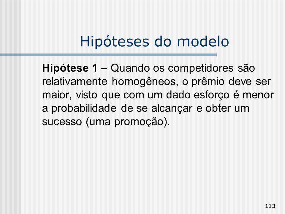 113 Hipóteses do modelo Hipótese 1 – Quando os competidores são relativamente homogêneos, o prêmio deve ser maior, visto que com um dado esforço é men