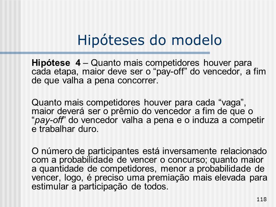 118 Hipóteses do modelo Hipótese 4 – Quanto mais competidores houver para cada etapa, maior deve ser o pay-off do vencedor, a fim de que valha a pena
