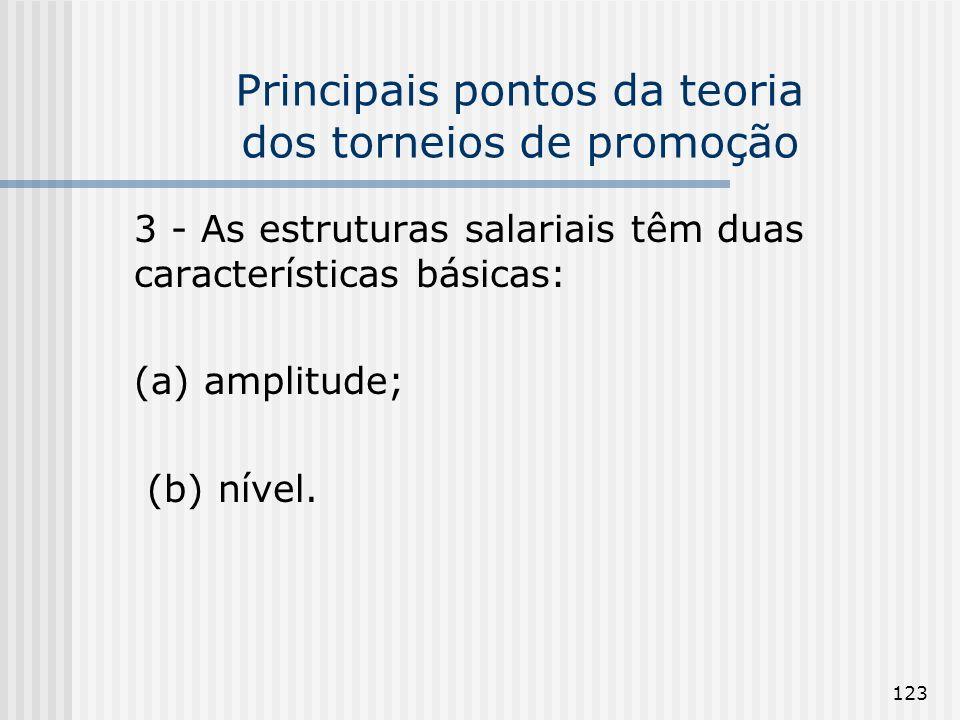 123 Principais pontos da teoria dos torneios de promoção 3 - As estruturas salariais têm duas características básicas: (a) amplitude; (b) nível.