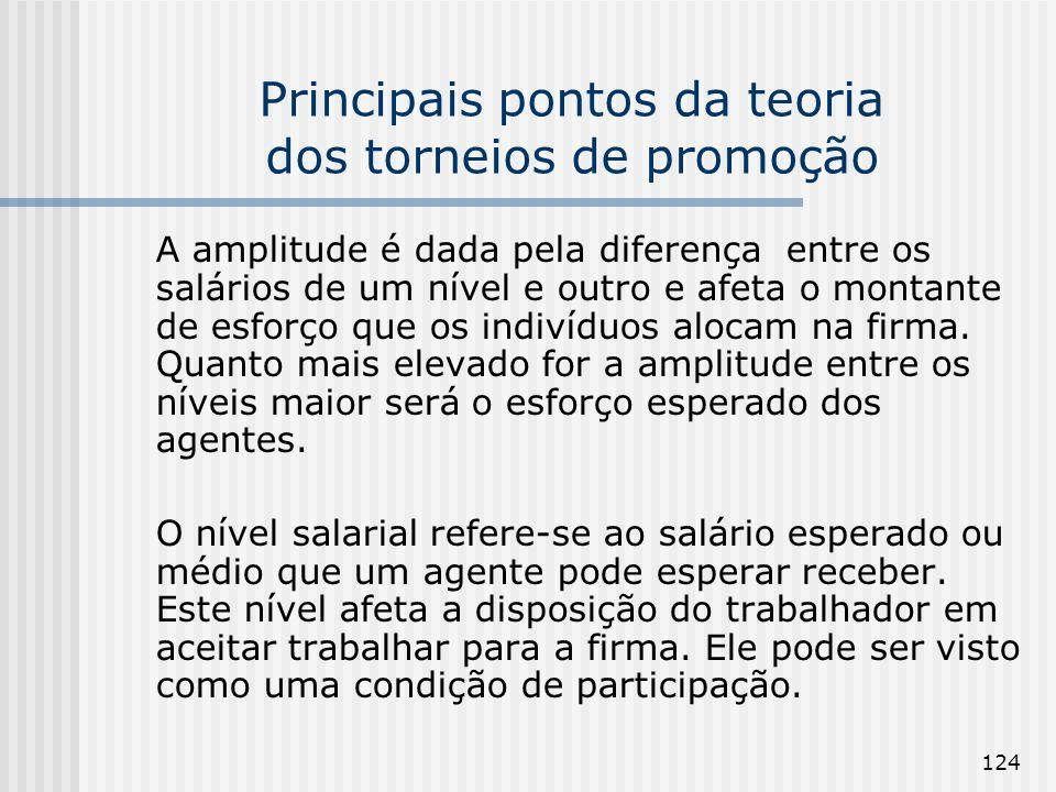 124 Principais pontos da teoria dos torneios de promoção A amplitude é dada pela diferença entre os salários de um nível e outro e afeta o montante de