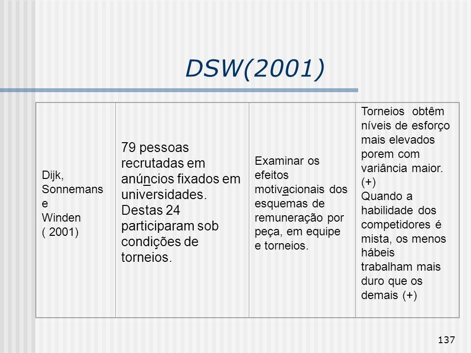 137 DSW(2001) Dijk, Sonnemans e Winden ( 2001) 79 pessoas recrutadas em anúncios fixados em universidades. Destas 24 participaram sob condições de tor