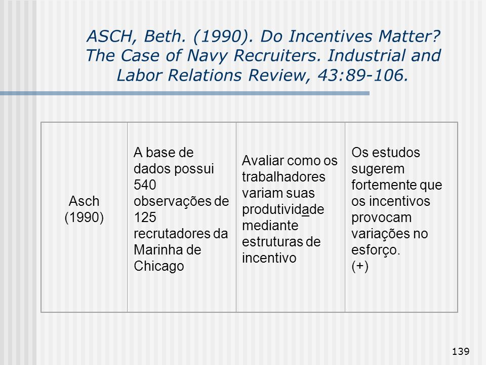 139 ASCH, Beth. (1990). Do Incentives Matter? The Case of Navy Recruiters. Industrial and Labor Relations Review, 43:89-106. Asch (1990) A base de dad