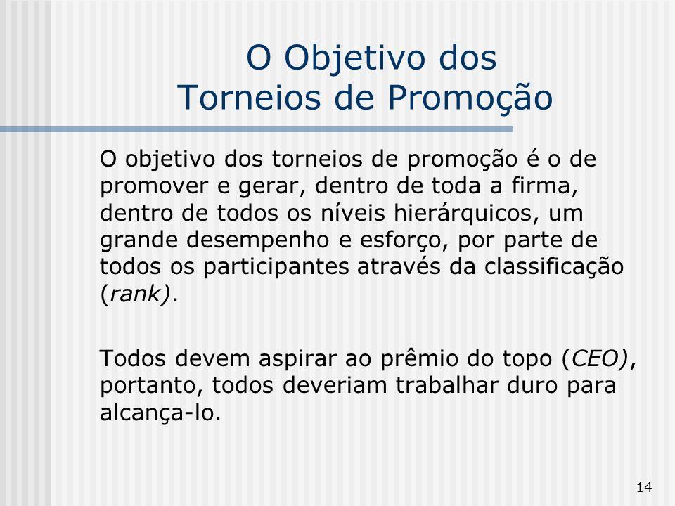 14 O Objetivo dos Torneios de Promoção O objetivo dos torneios de promoção é o de promover e gerar, dentro de toda a firma, dentro de todos os níveis