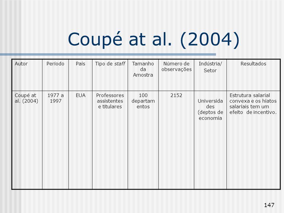 147 Coupé at al. (2004) AutorPeríodoPaísTipo de staffTamanho da Amostra Número de observações Indústria/ Setor Resultados Coupé at al. (2004) 1977 a 1