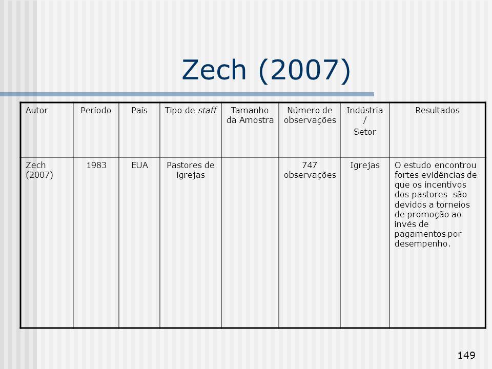 149 Zech (2007) AutorPeríodoPaísTipo de staffTamanho da Amostra Número de observações Indústria / Setor Resultados Zech (2007) 1983EUAPastores de igre