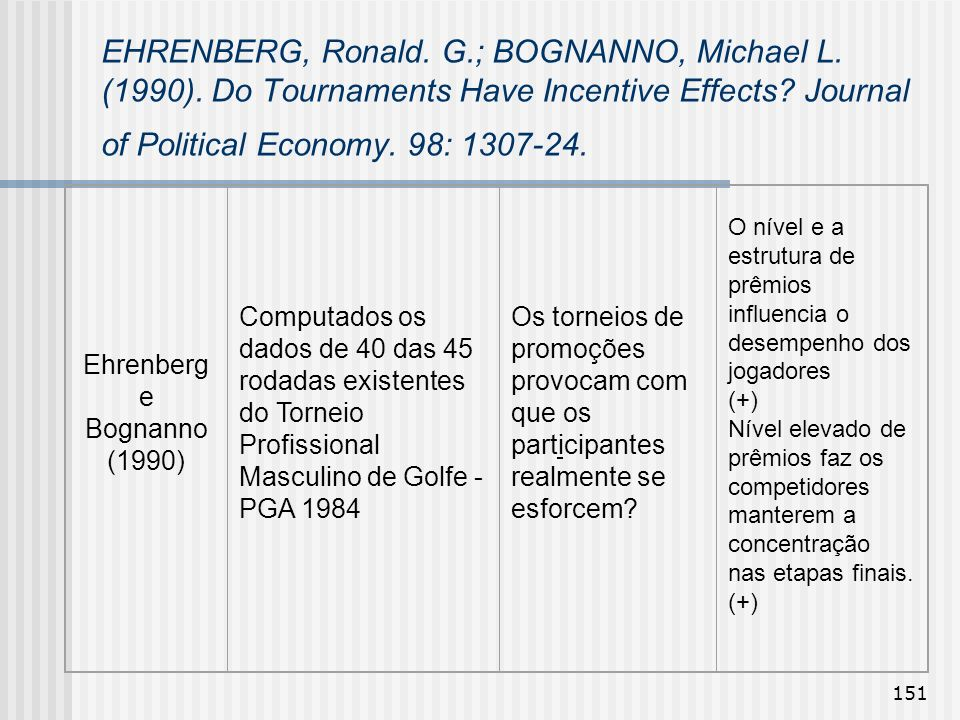 151 EHRENBERG, Ronald. G.; BOGNANNO, Michael L. (1990). Do Tournaments Have Incentive Effects? Journal of Political Economy. 98: 1307-24. Ehrenberg e