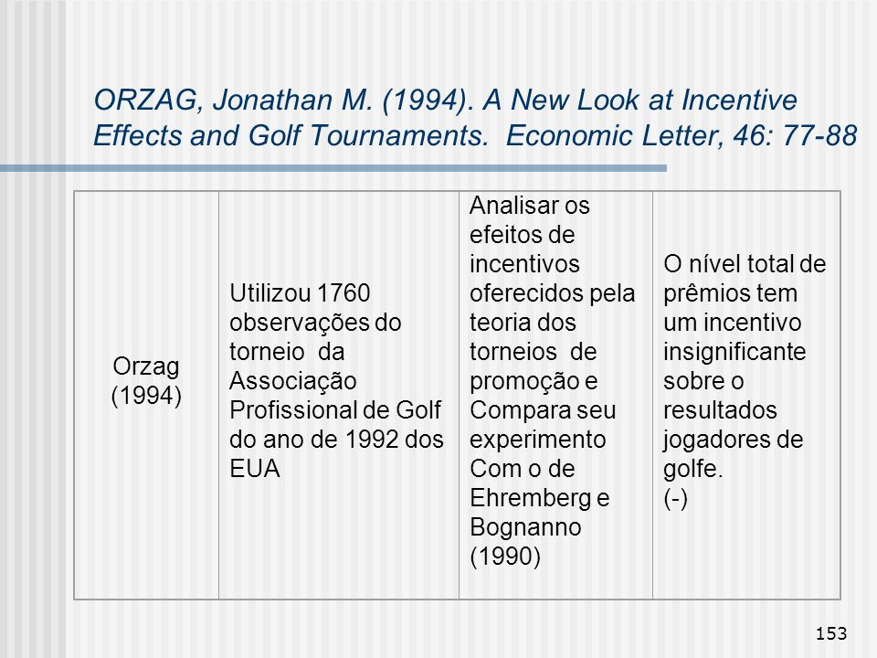 153 ORZAG, Jonathan M. (1994). A New Look at Incentive Effects and Golf Tournaments. Economic Letter, 46: 77-88 Orzag (1994) Utilizou 1760 observações