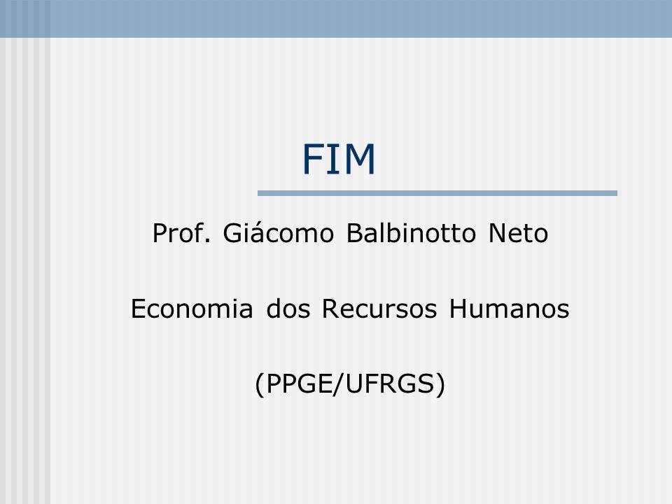 FIM Prof. Giácomo Balbinotto Neto Economia dos Recursos Humanos (PPGE/UFRGS)