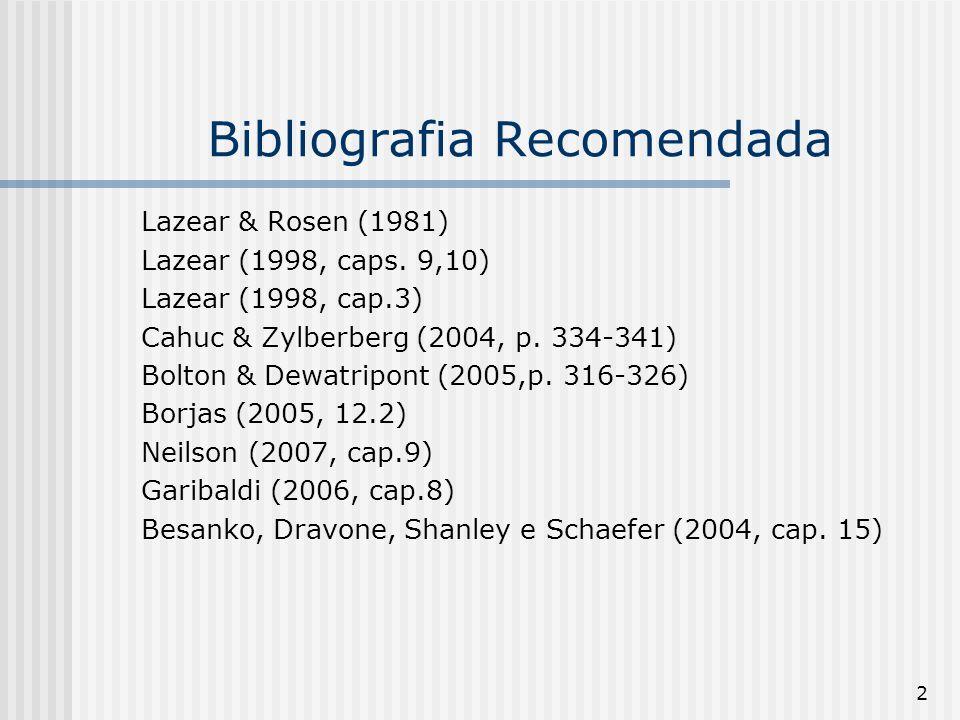 2 Bibliografia Recomendada Lazear & Rosen (1981) Lazear (1998, caps. 9,10) Lazear (1998, cap.3) Cahuc & Zylberberg (2004, p. 334-341) Bolton & Dewatri