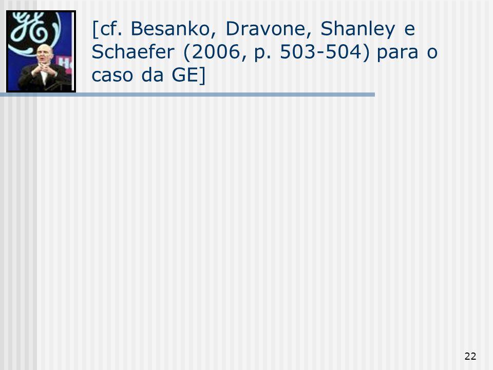 22 [cf. Besanko, Dravone, Shanley e Schaefer (2006, p. 503-504) para o caso da GE]