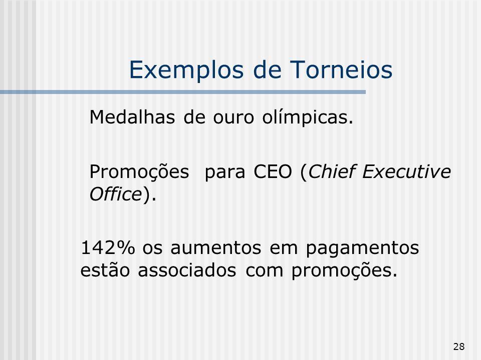 28 Exemplos de Torneios Medalhas de ouro olímpicas. Promoções para CEO (Chief Executive Office). 142% os aumentos em pagamentos estão associados com p