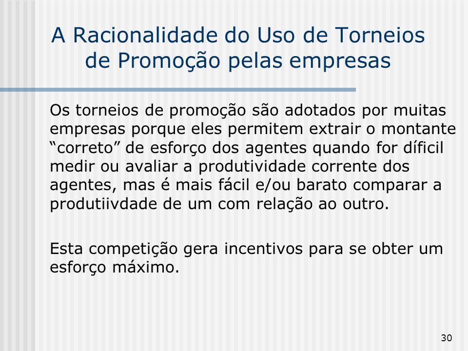 30 A Racionalidade do Uso de Torneios de Promoção pelas empresas Os torneios de promoção são adotados por muitas empresas porque eles permitem extrair