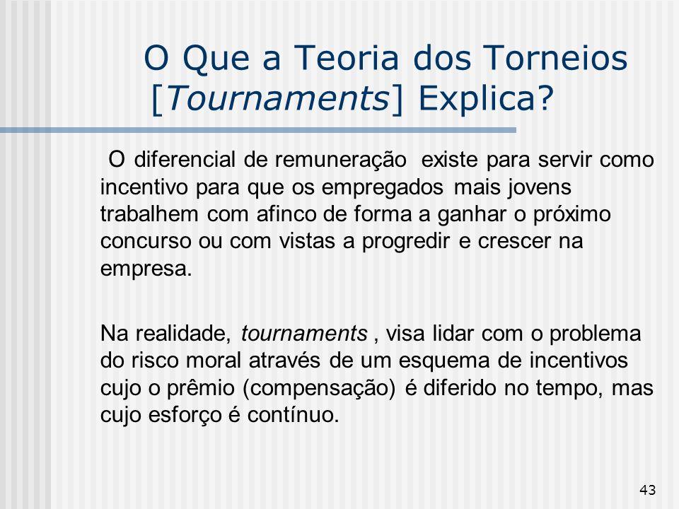 43 O Que a Teoria dos Torneios [Tournaments] Explica? O diferencial de remuneração existe para servir como incentivo para que os empregados mais joven