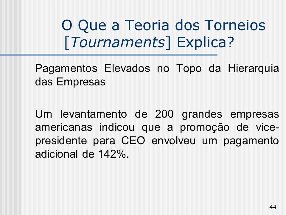 44 O Que a Teoria dos Torneios [Tournaments] Explica? Pagamentos Elevados no Topo da Hierarquia das Empresas Um levantamento de 200 grandes empresas a