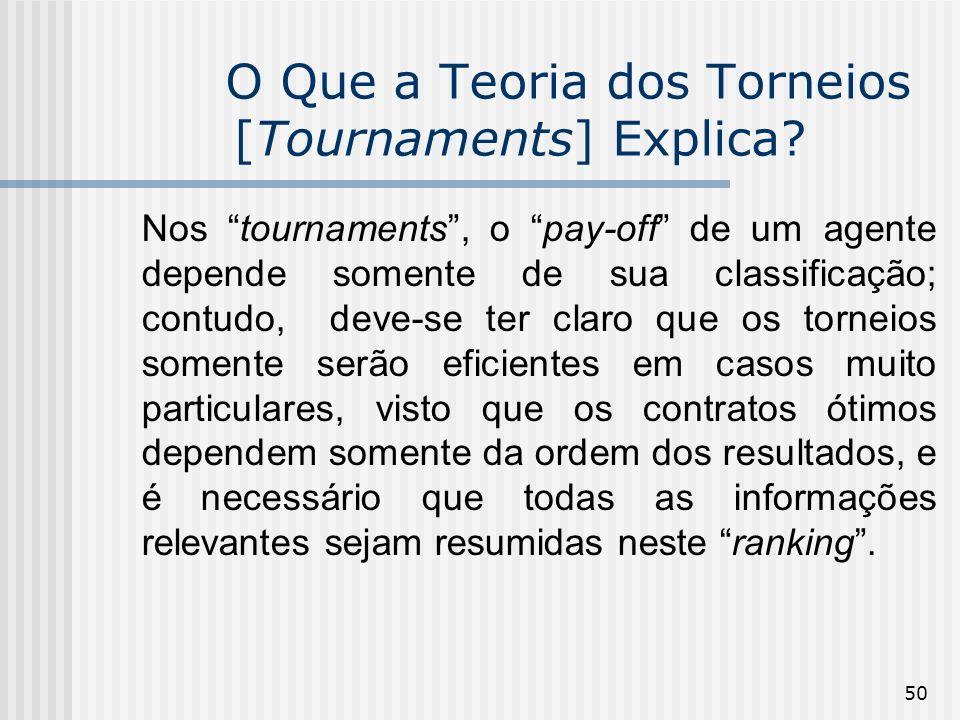 50 O Que a Teoria dos Torneios [Tournaments] Explica? Nos tournaments, o pay-off de um agente depende somente de sua classificação; contudo, deve-se t