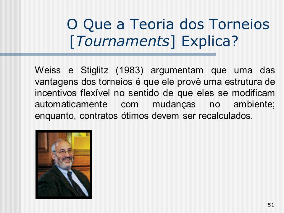 51 O Que a Teoria dos Torneios [Tournaments] Explica? Weiss e Stiglitz (1983) argumentam que uma das vantagens dos torneios é que ele provê uma estrut