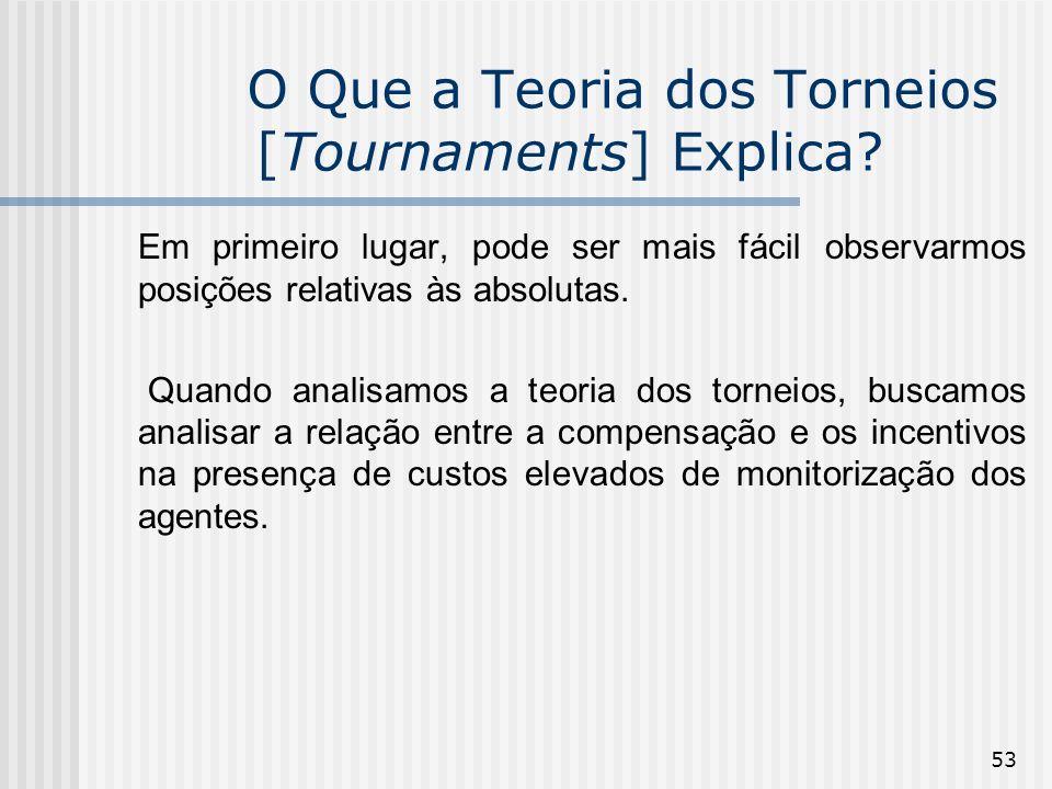 53 O Que a Teoria dos Torneios [Tournaments] Explica? Em primeiro lugar, pode ser mais fácil observarmos posições relativas às absolutas. Quando anali