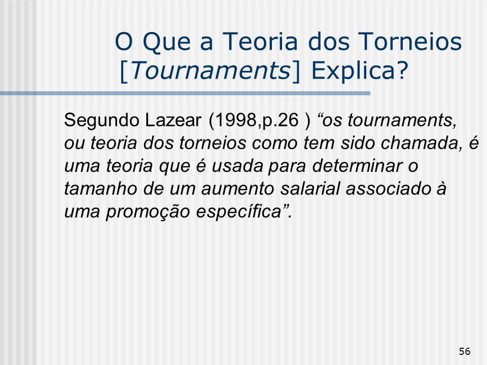 56 O Que a Teoria dos Torneios [Tournaments] Explica? Segundo Lazear (1998,p.26 ) os tournaments, ou teoria dos torneios como tem sido chamada, é uma
