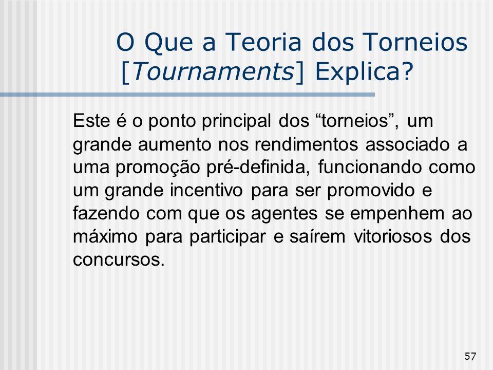 57 O Que a Teoria dos Torneios [Tournaments] Explica? Este é o ponto principal dos torneios, um grande aumento nos rendimentos associado a uma promoçã