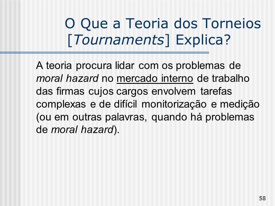58 O Que a Teoria dos Torneios [Tournaments] Explica? A teoria procura lidar com os problemas de moral hazard no mercado interno de trabalho das firma
