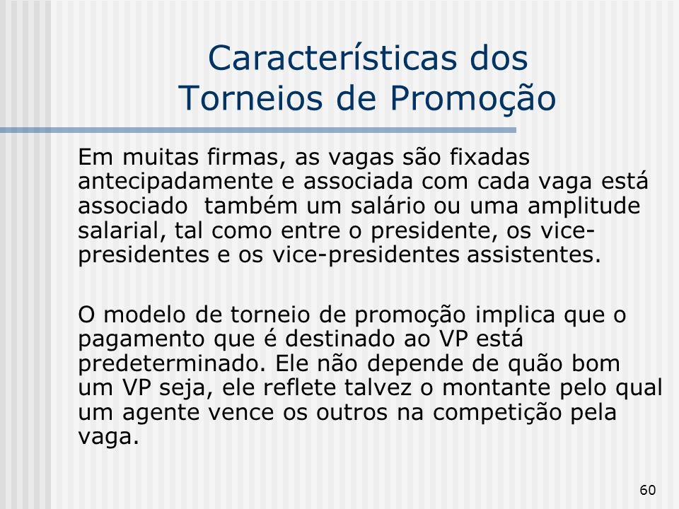 60 Características dos Torneios de Promoção Em muitas firmas, as vagas são fixadas antecipadamente e associada com cada vaga está associado também um