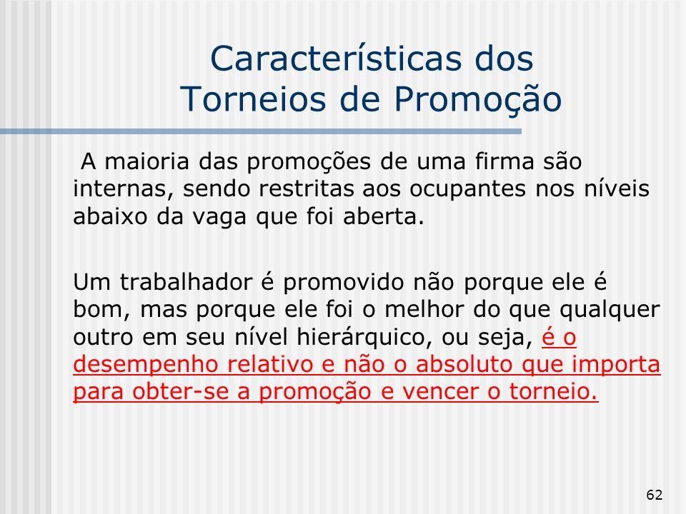 62 Características dos Torneios de Promoção A maioria das promoções de uma firma são internas, sendo restritas aos ocupantes nos níveis abaixo da vaga